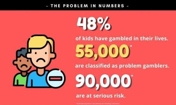 Child Gambling in Numbers